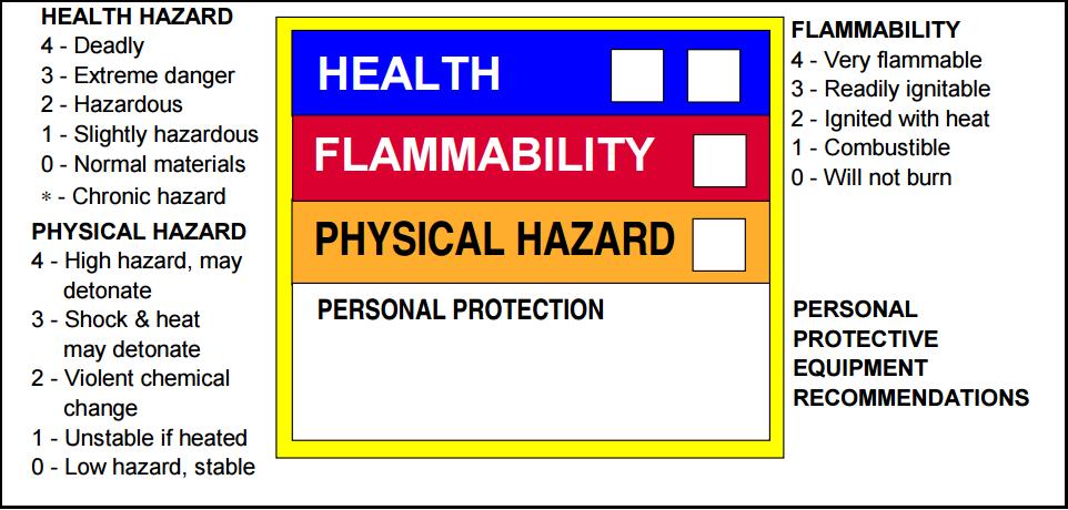 hmis-label