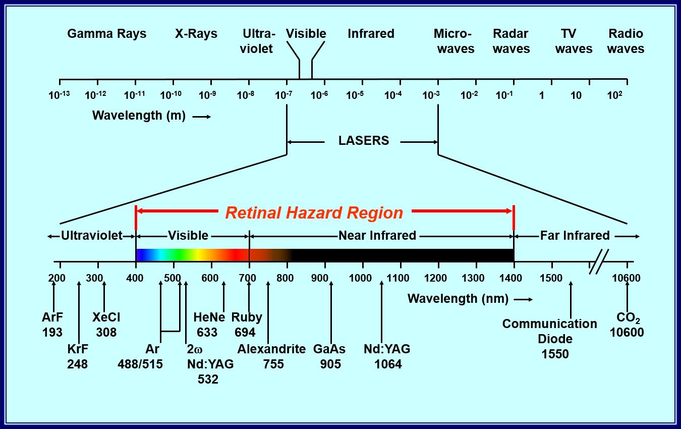laser-safety-1